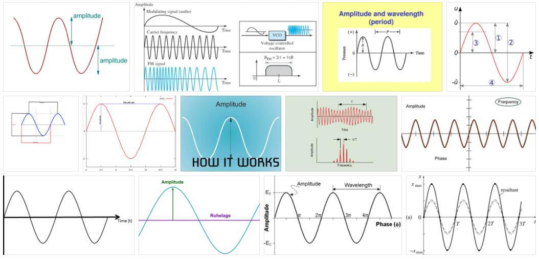 Thermal Amplitude