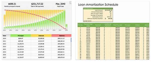 Amortization Calculation 3