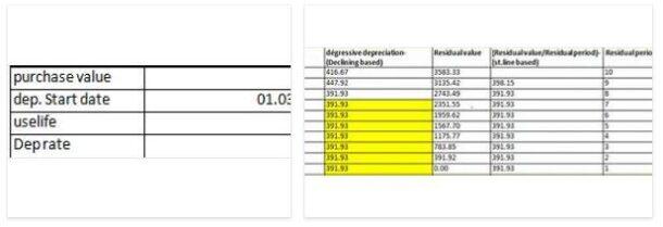 Degressive Depreciation